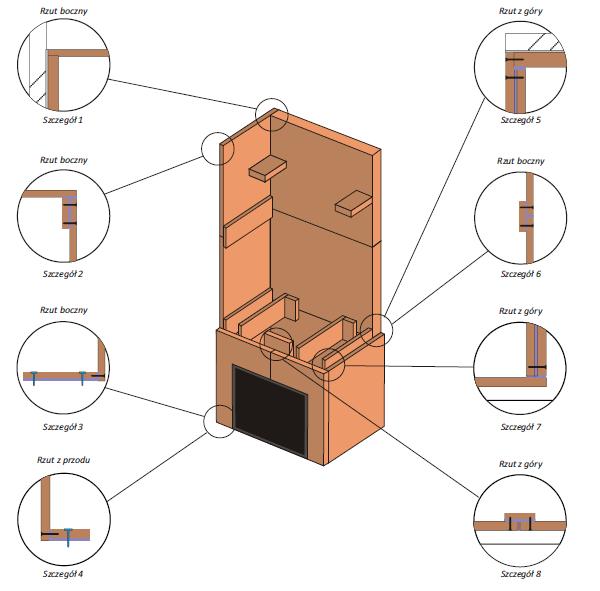 konstrukcja z płyt izolacyjno konstrukcyjnych